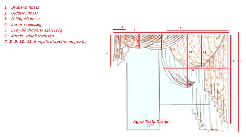 Függöny méretvétel kép