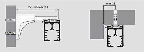 Alumínium profil sínkarnis - sín konzol méretarányai