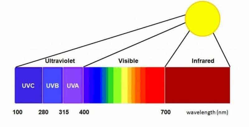 2018 év színe az ultra violet_élénk lila (116)